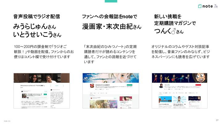 みうらじゅんさんといとうせいこうさん、漫画家の末次由紀さん、つんくさん♂さんなどもnoteの発信を通じ、ファンとの交流を行う。